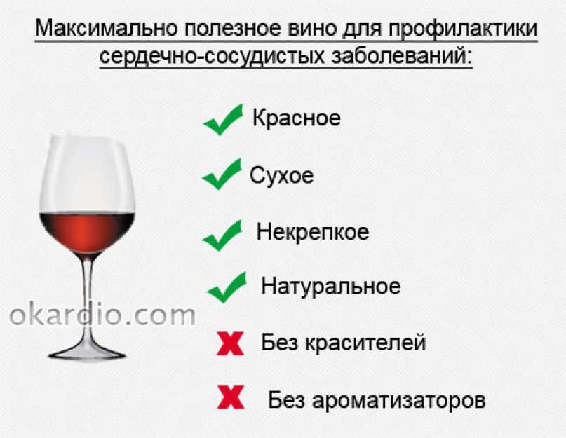 Сухое вино простатите тренировка мышц простатит