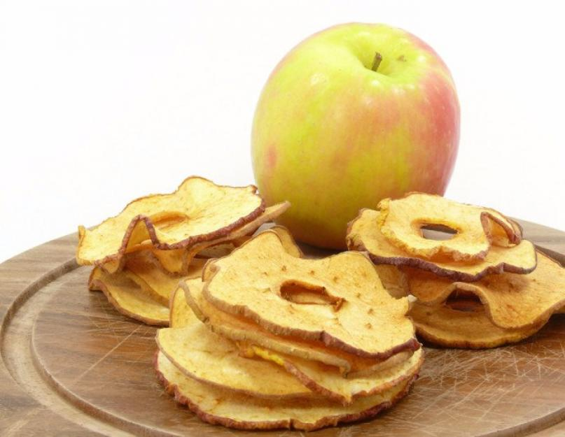 Яблоки Для Похудения Сорт.